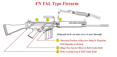 destruction of fn fal for commercial sale