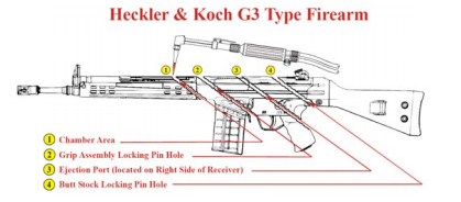 destruction of heckler and koch g3 for commercial sale